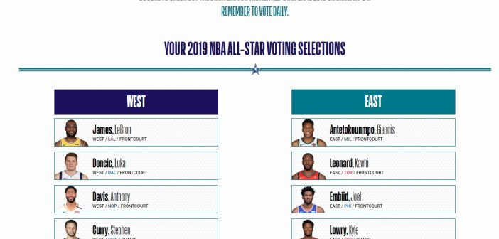 2019 NBA All-Star Game – MoVernie Votes/Picks #NBAAllStar2019